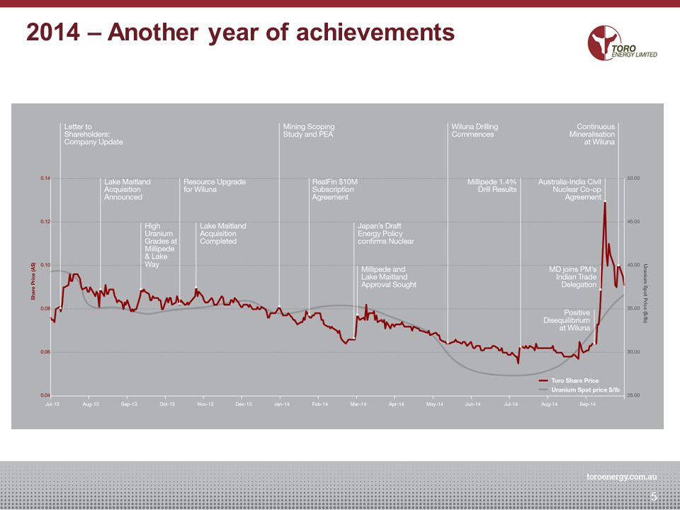 2014 – Another year of achievements 5