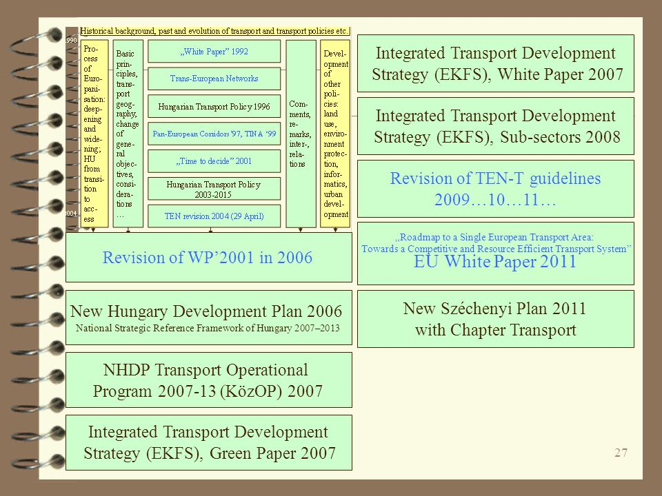 "27 New Hungary Development Plan 2006 National Strategic Reference Framework of Hungary 2007–2013 NHDP Transport Operational Program 2007-13 (KözOP) 2007 Integrated Transport Development Strategy (EKFS), Green Paper 2007 Revision of TEN-T guidelines 2009…10…11… New Széchenyi Plan 2011 with Chapter Transport ""Roadmap to a Single European Transport Area: Towards a Competitive and Resource Efficient Transport System EU White Paper 2011 Integrated Transport Development Strategy (EKFS), Sub-sectors 2008 Integrated Transport Development Strategy (EKFS), White Paper 2007 Revision of WP'2001 in 2006"