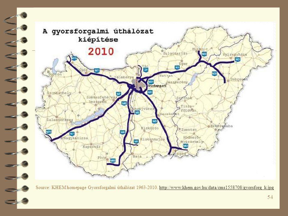 54 Source: KHEM homepage Gyorsforgalmi úthálózat 1963-2010. http://www.khem.gov.hu/data/cms1558708/gyorsforg_k.jpghttp://www.khem.gov.hu/data/cms15587