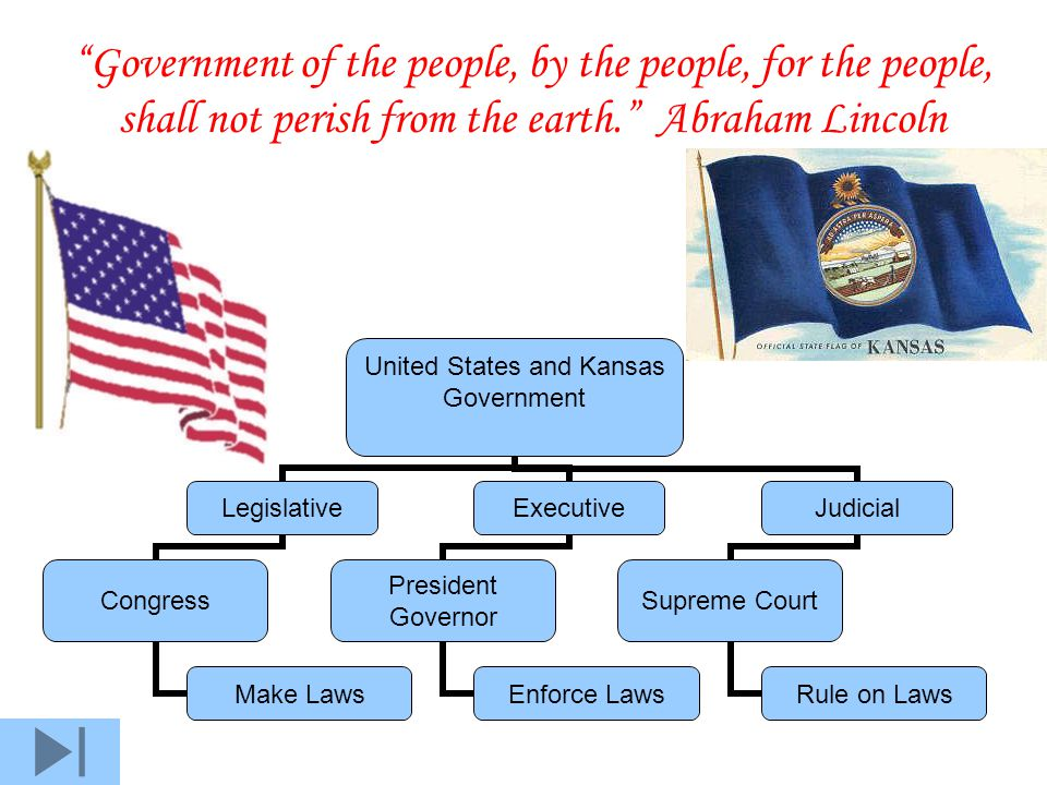 """Government of the people, by the people, for the people, shall not perish from the earth."" Abraham Lincoln United States and Kansas Government Legisl"