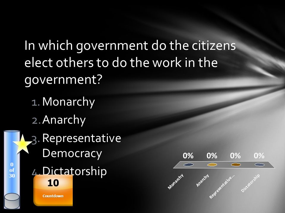 In which government do the citizens elect others to do the work in the government? 0 of 30 1.Monarchy 2.Anarchy 3.Representative Democracy 4.Dictators