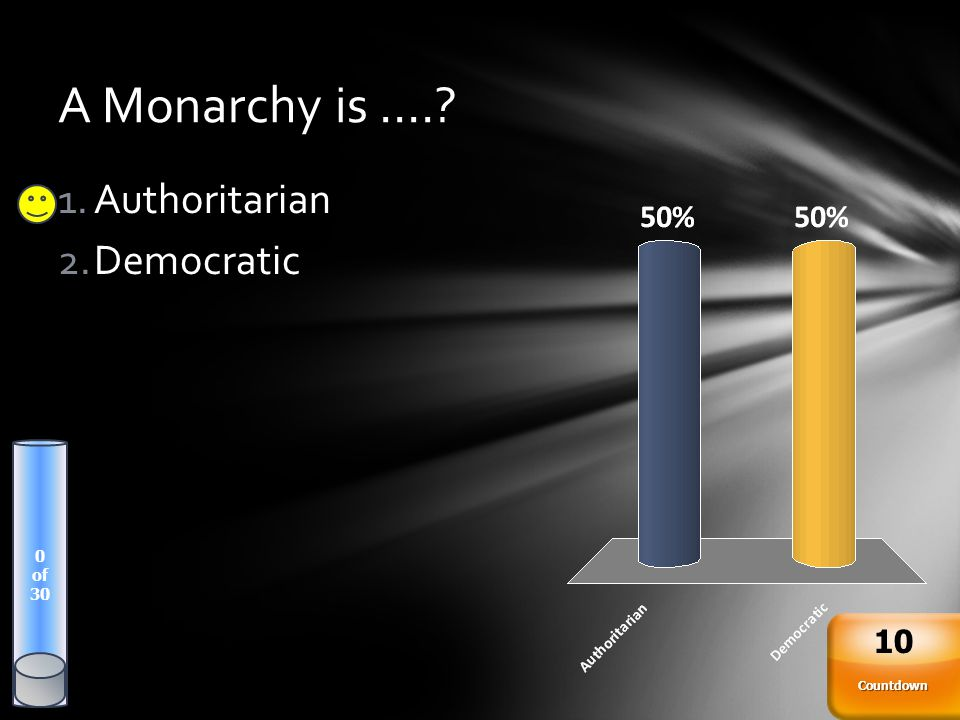 A Monarchy is …. 0 of 30 Countdown 10 1.Authoritarian 2.Democratic