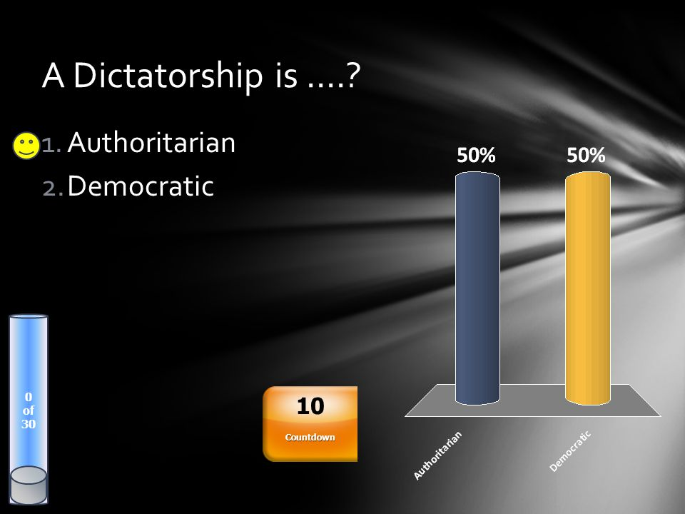 A Dictatorship is ….? 0 of 30 Countdown 10 1.Authoritarian 2.Democratic