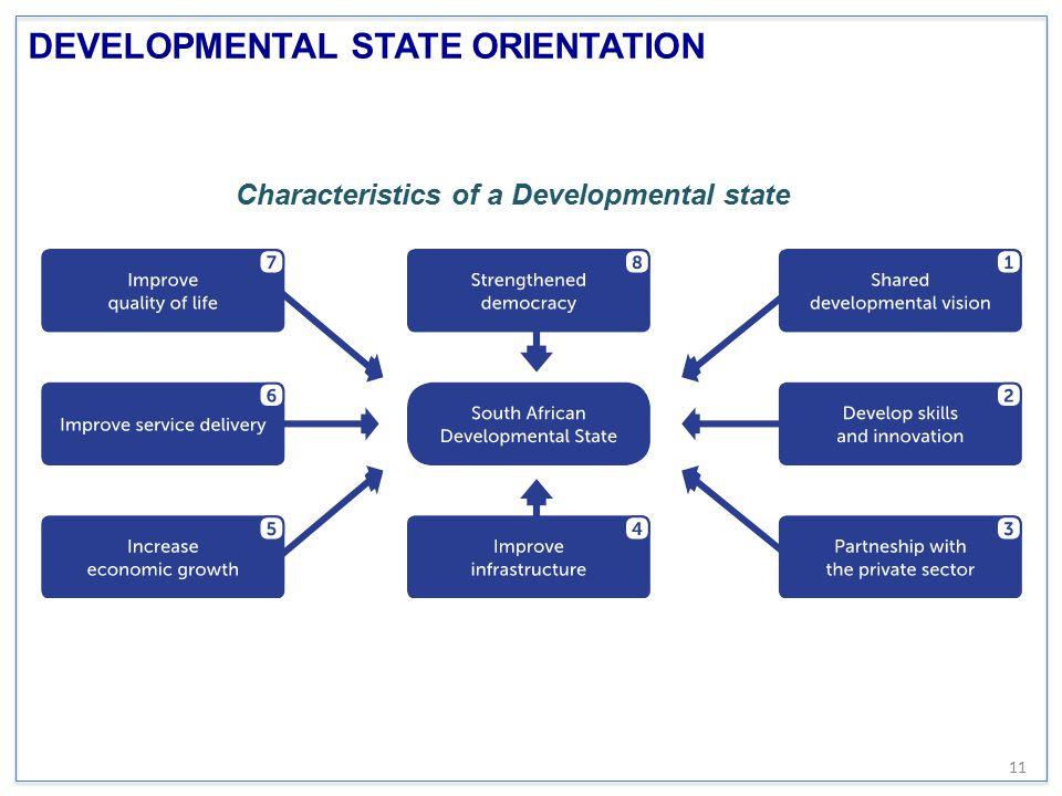 DEVELOPMENTAL STATE ORIENTATION Characteristics of a Developmental state 11