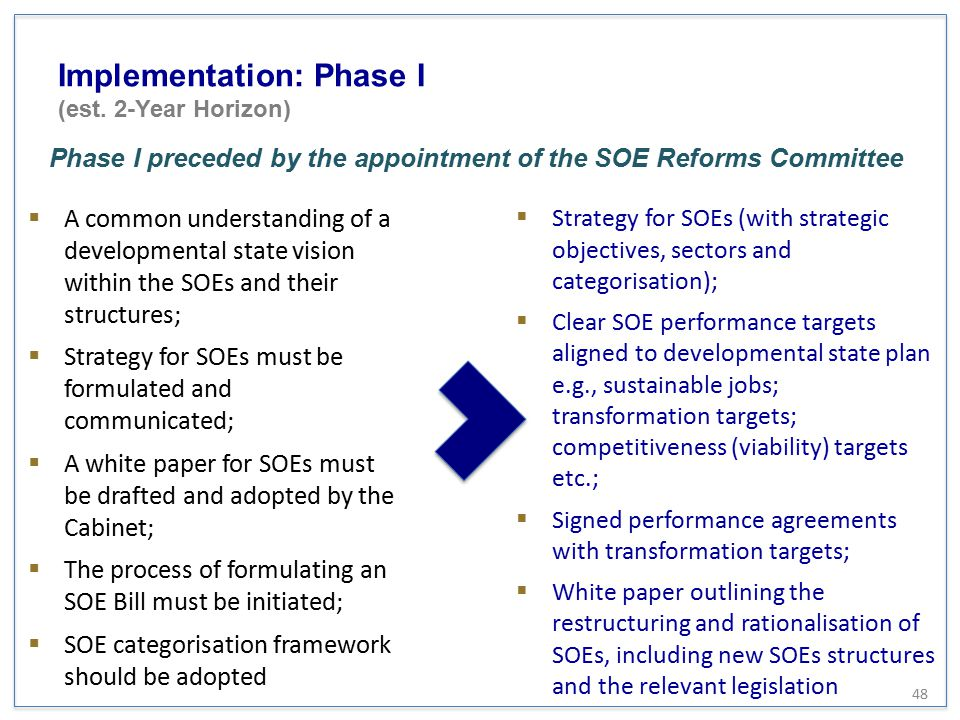 Implementation: Phase I (est. 2-Year Horizon)  A common understanding of a developmental state vision within the SOEs and their structures;  Strateg