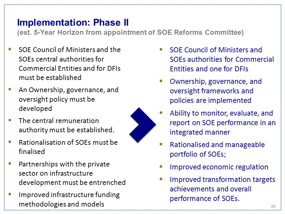 Implementation: Phase II (est. 5-Year Horizon from appointment of SOE Reforms Committee)  SOE Council of Ministers and the SOEs central authorities f