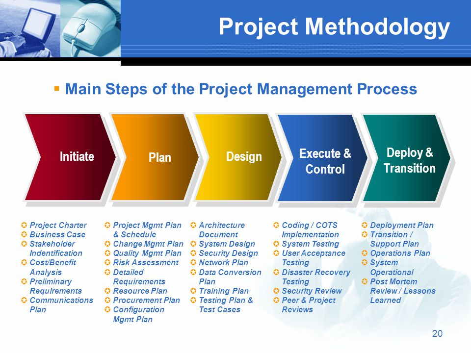 20 Project Methodology  Main Steps of the Project Management Process Initiate Plan Deploy & Transition Design Execute & Control  Project Charter  Business Case  Stakeholder Indentification  Cost/Benefit Analysis  Preliminary Requirements  Communications Plan  Project Mgmt Plan & Schedule  Change Mgmt Plan  Quality Mgmt Plan  Risk Assessment  Detailed Requirements  Resource Plan  Procurement Plan  Configuration Mgmt Plan  Architecture Document  System Design  Security Design  Network Plan  Data Conversion Plan  Training Plan  Testing Plan & Test Cases  Coding / COTS Implementation  System Testing  User Acceptance Testing  Disaster Recovery Testing  Security Review  Peer & Project Reviews  Deployment Plan  Transition / Support Plan  Operations Plan  System Operational  Post Mortem Review / Lessons Learned