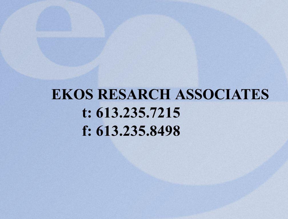 EKOS RESARCH ASSOCIATES t: 613.235.7215 f: 613.235.8498