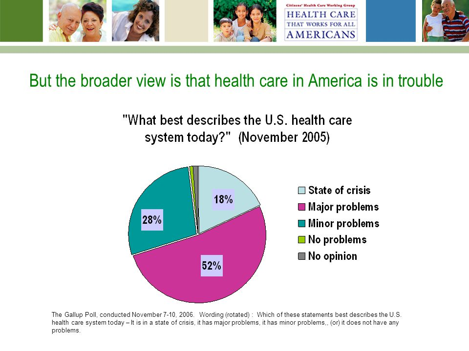 But the broader view is that health care in America is in trouble The Gallup Poll, conducted November 7-10, 2006.