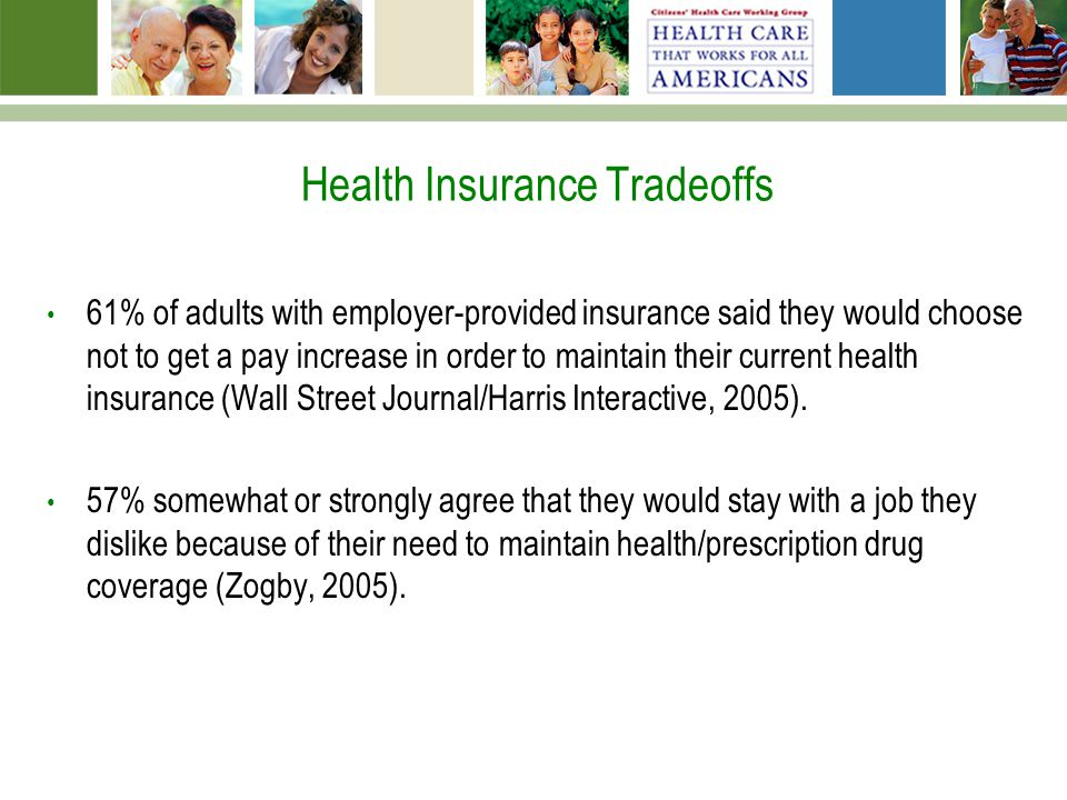 Health Insurance Tradeoffs 61% of adults with employer-provided insurance said they would choose not to get a pay increase in order to maintain their current health insurance (Wall Street Journal/Harris Interactive, 2005).