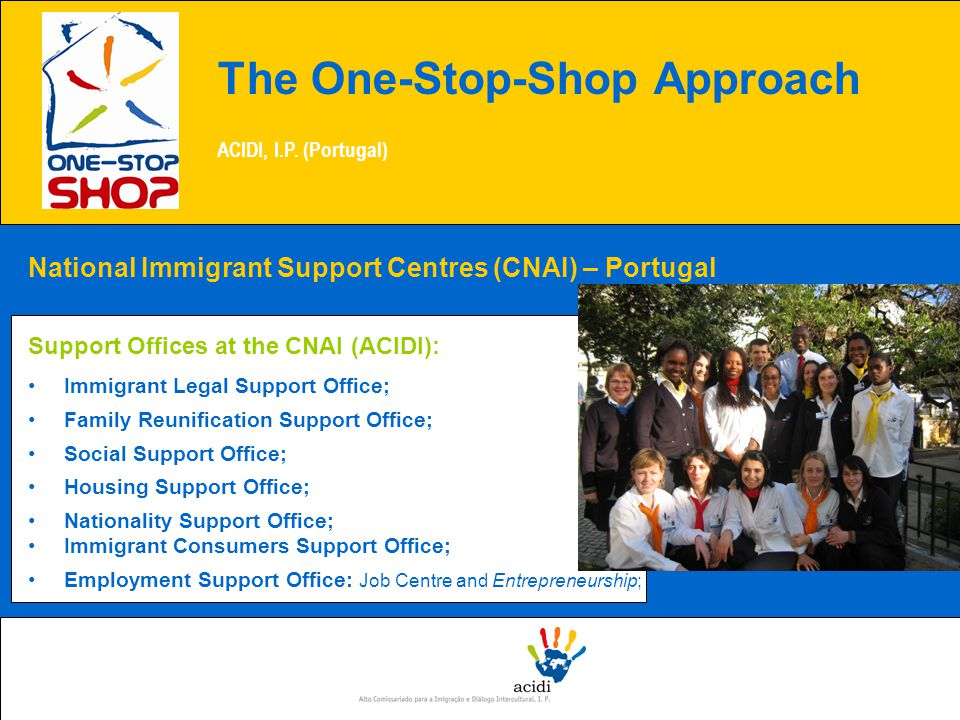 National Immigrant Support Centres (CNAI) – Portugal Support Offices at the CNAI (ACIDI): Immigrant Legal Support Office; Family Reunification Support Office; Social Support Office; Housing Support Office; Nationality Support Office; Immigrant Consumers Support Office; Employment Support Office: Job Centre and Entrepreneurship; The One-Stop-Shop Approach ACIDI, I.P.