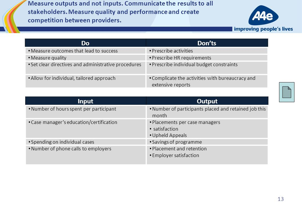 Measure outputs and not inputs.Communicate the results to all stakeholders.