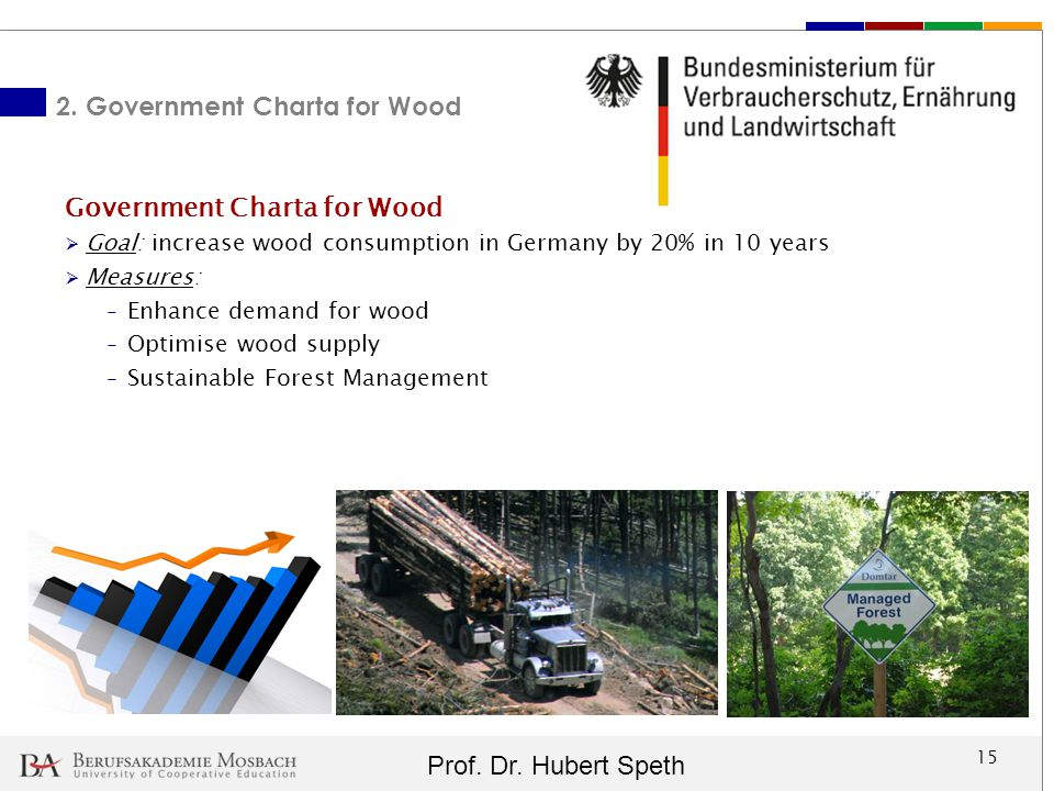 Prof. Dr. Hubert Speth 15 2. Government Charta for Wood Government Charta for Wood  Goal: increase wood consumption in Germany by 20% in 10 years  M