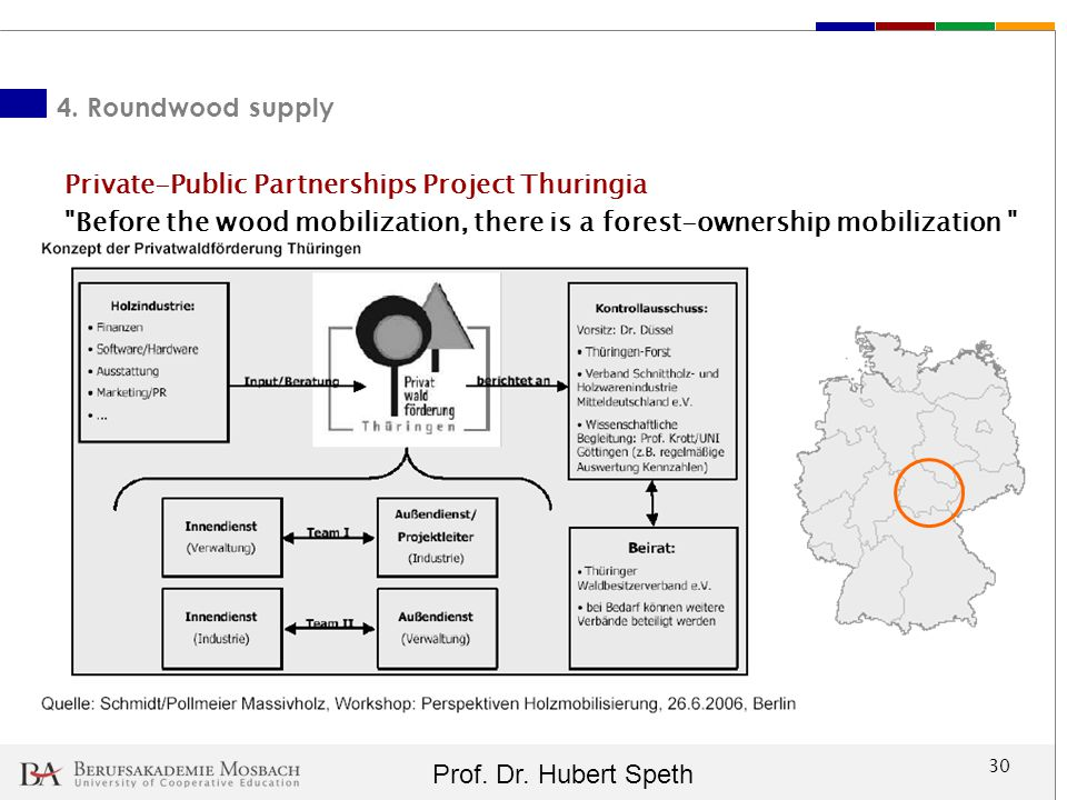Prof. Dr. Hubert Speth 30 4. Roundwood supply Private-Public Partnerships Project Thuringia