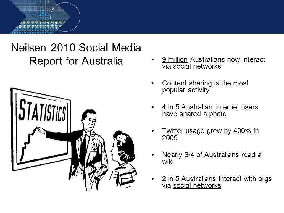 Neilsen 2010 Social Media Report for Australia 9 million Australians now interact via social networks Content sharing is the most popular activity 4 i