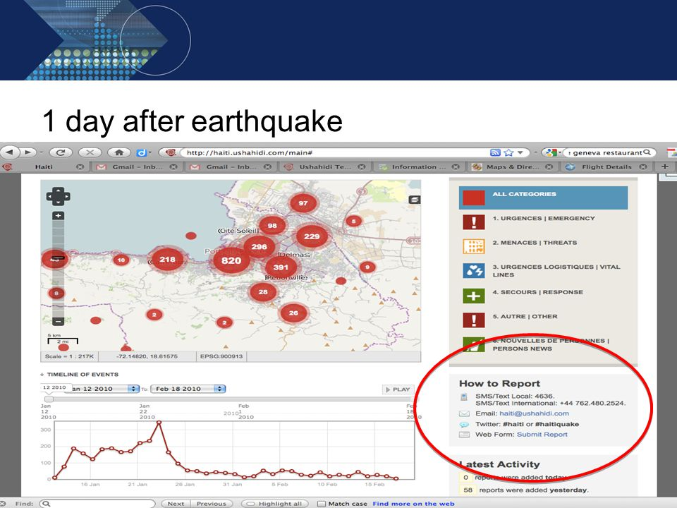 1 day after earthquake