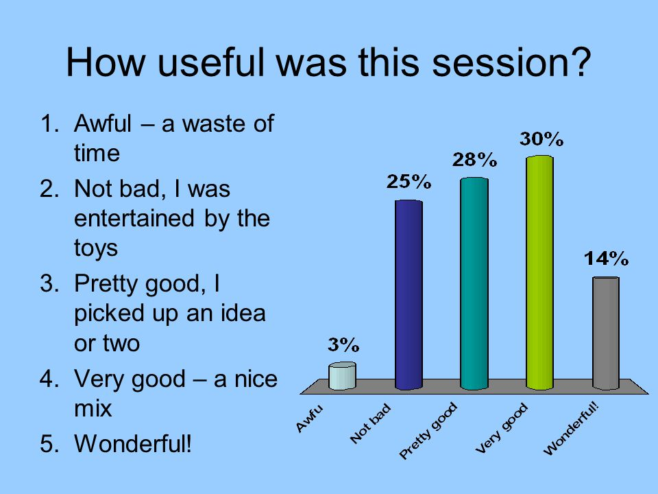 How useful was this session? 1.Awful – a waste of time 2.Not bad, I was entertained by the toys 3.Pretty good, I picked up an idea or two 4.Very good