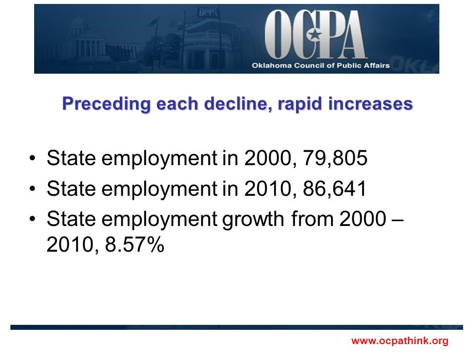 Preceding each decline, rapid increases State employment in 2000, 79,805 State employment in 2010, 86,641 State employment growth from 2000 – 2010, 8.57% www.ocpathink.org