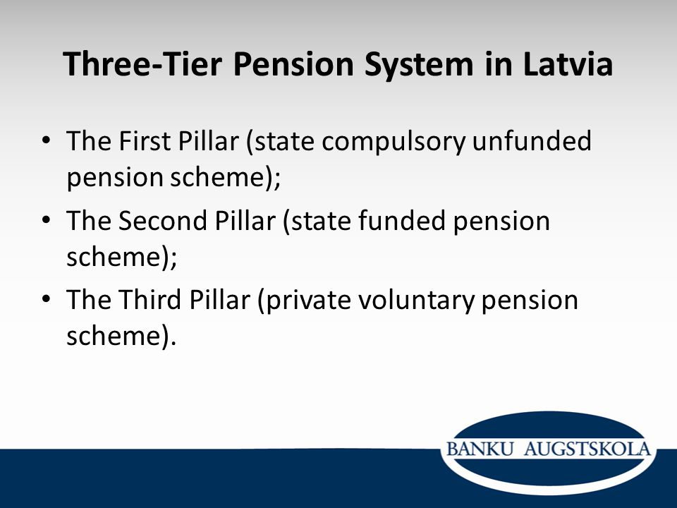 Three-Tier Pension System in Latvia The First Pillar (state compulsory unfunded pension scheme); The Second Pillar (state funded pension scheme); The