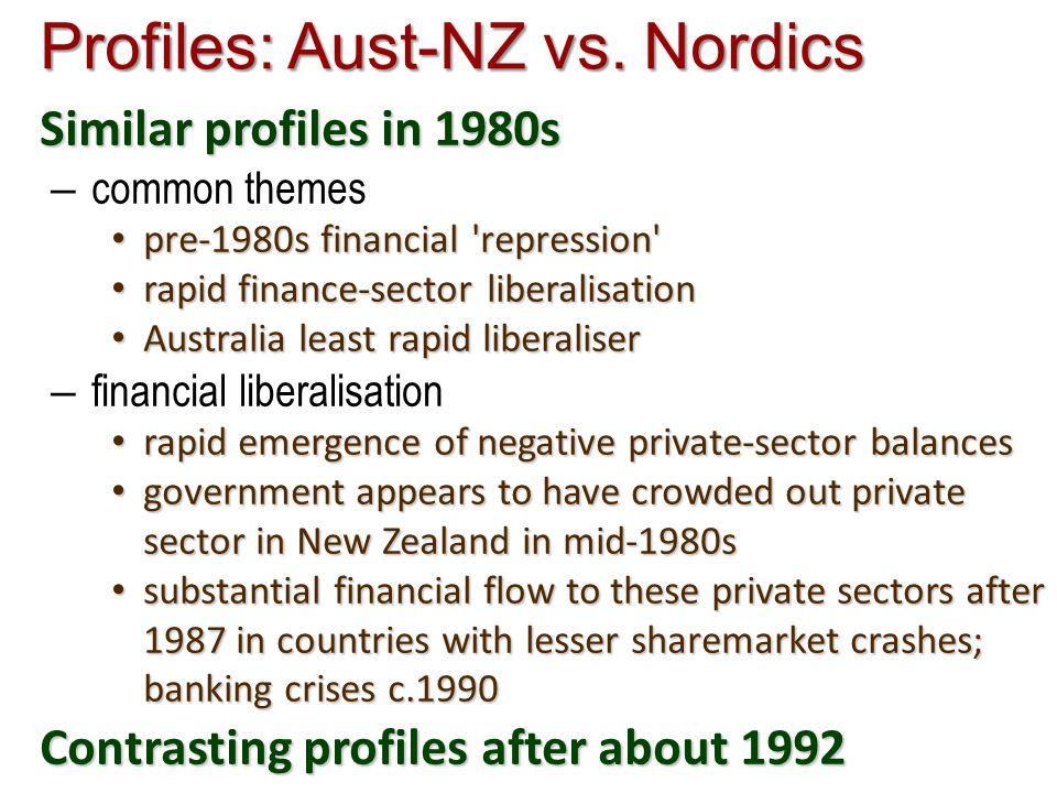 Profiles: Aust-NZ vs.
