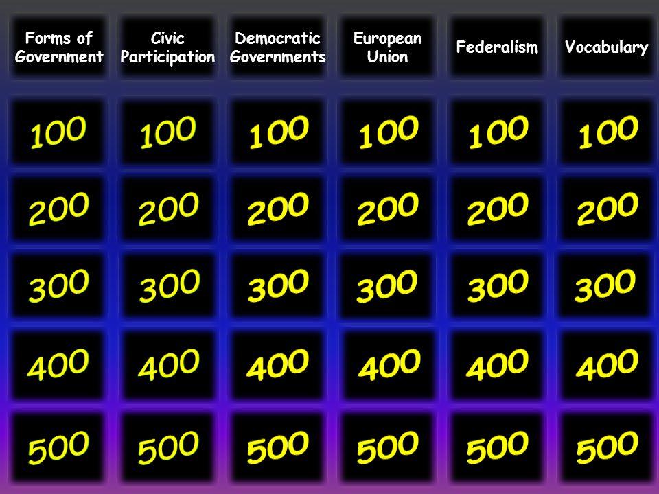 Assembly, Legislature, Parliament score board