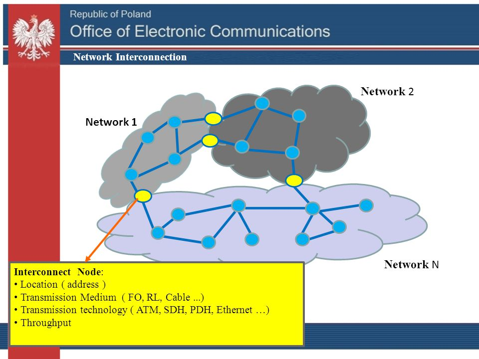 Network 1 Network 2 Network N Interconnect Node: Location ( address ) Transmission Medium ( FO, RL, Cable...) Transmission technology ( ATM, SDH, PDH, Ethernet …) Throughput Network Interconnection