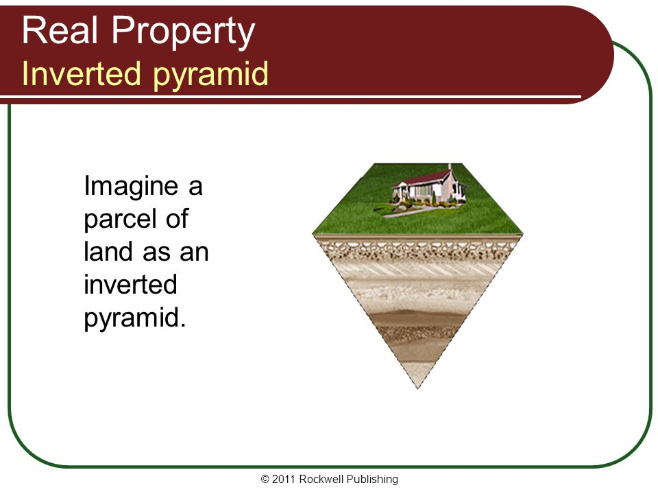 © 2011 Rockwell Publishing Real property Personal property Bundle of rights Inverted pyramid Summary Basic Concepts