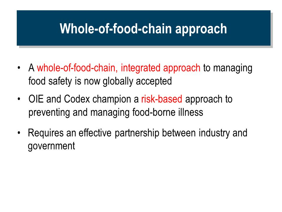 Whole-of-food-chain approach A whole-of-food-chain, integrated approach to managing food safety is now globally accepted OIE and Codex champion a risk