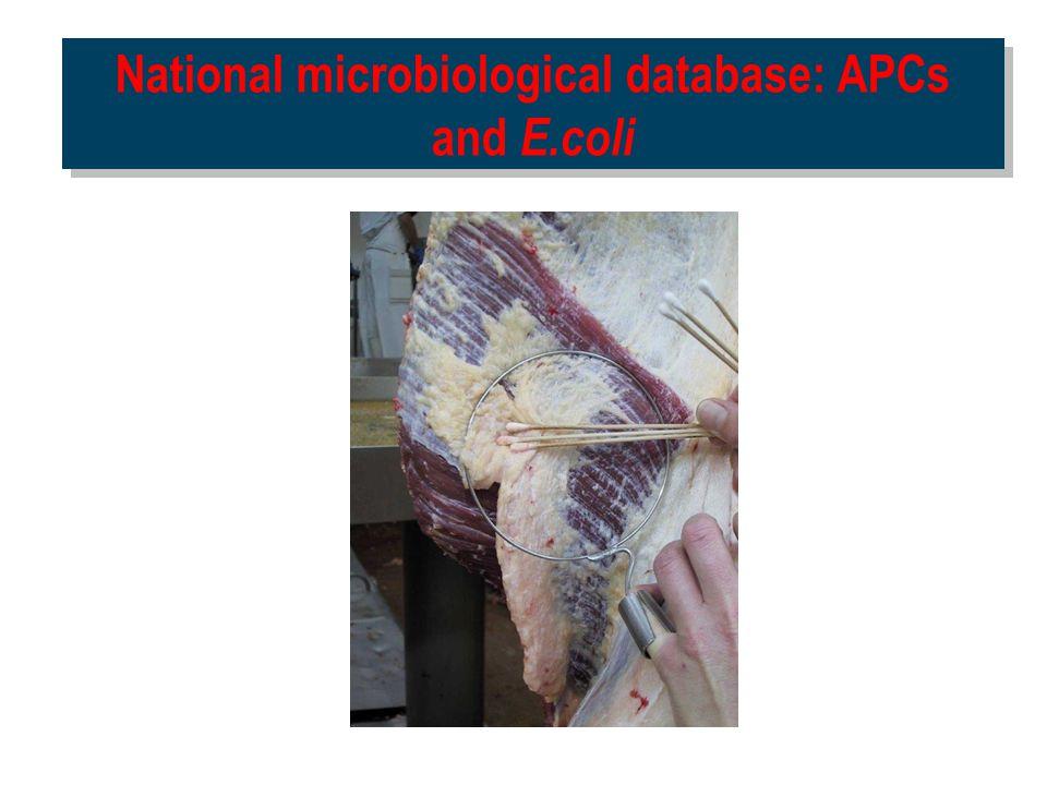 National microbiological database: APCs and E.coli