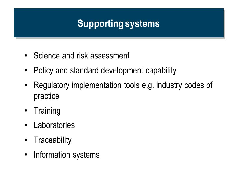 Supporting systems Science and risk assessment Policy and standard development capability Regulatory implementation tools e.g. industry codes of pract
