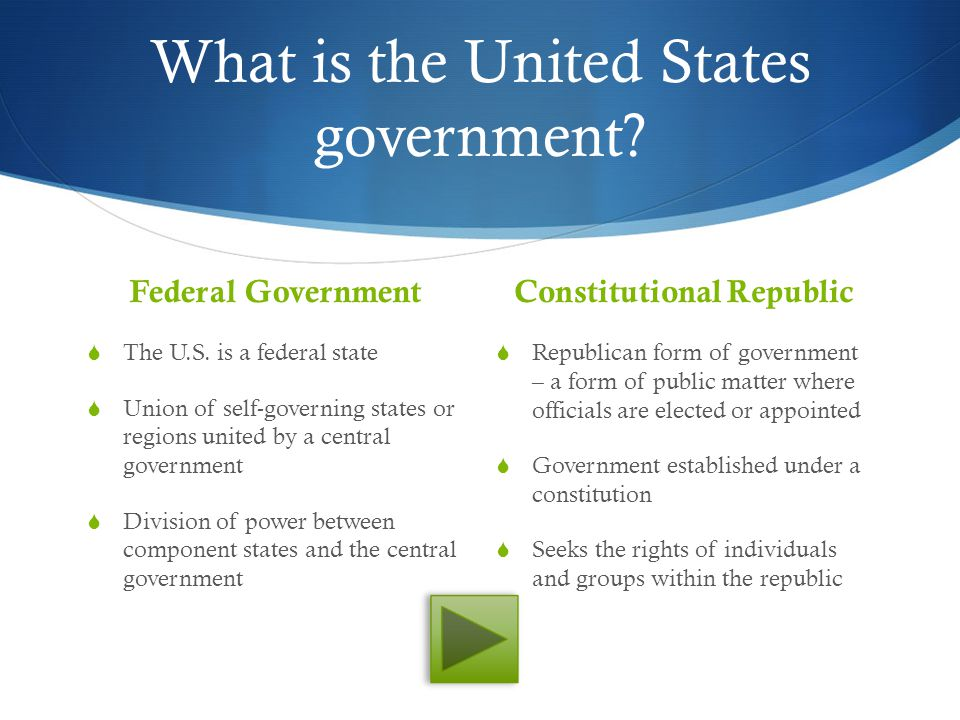  Three Branches of Government How the United States government is structured and organized.