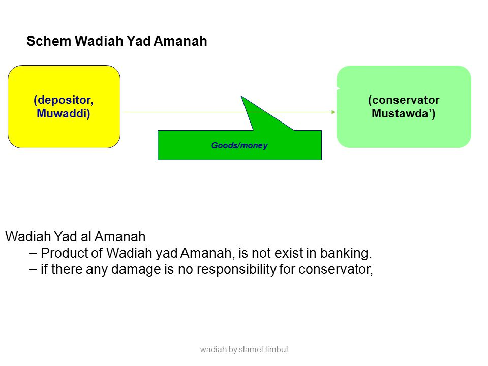 Schem Wadiah Yad Amanah (depositor, Muwaddi) (conservator Mustawda') Goods/money Wadiah Yad al Amanah – Product of Wadiah yad Amanah, is not exist in