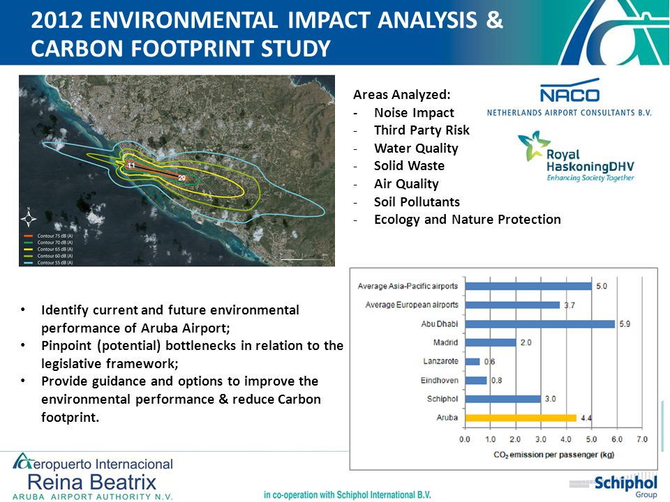 2012 ENVIRONMENTAL IMPACT ANALYSIS & CARBON FOOTPRINT STUDY Areas Analyzed: - Noise Impact -Third Party Risk -Water Quality -Solid Waste -Air Quality -Soil Pollutants -Ecology and Nature Protection Identify current and future environmental performance of Aruba Airport; Pinpoint (potential) bottlenecks in relation to the legislative framework; Provide guidance and options to improve the environmental performance & reduce Carbon footprint.