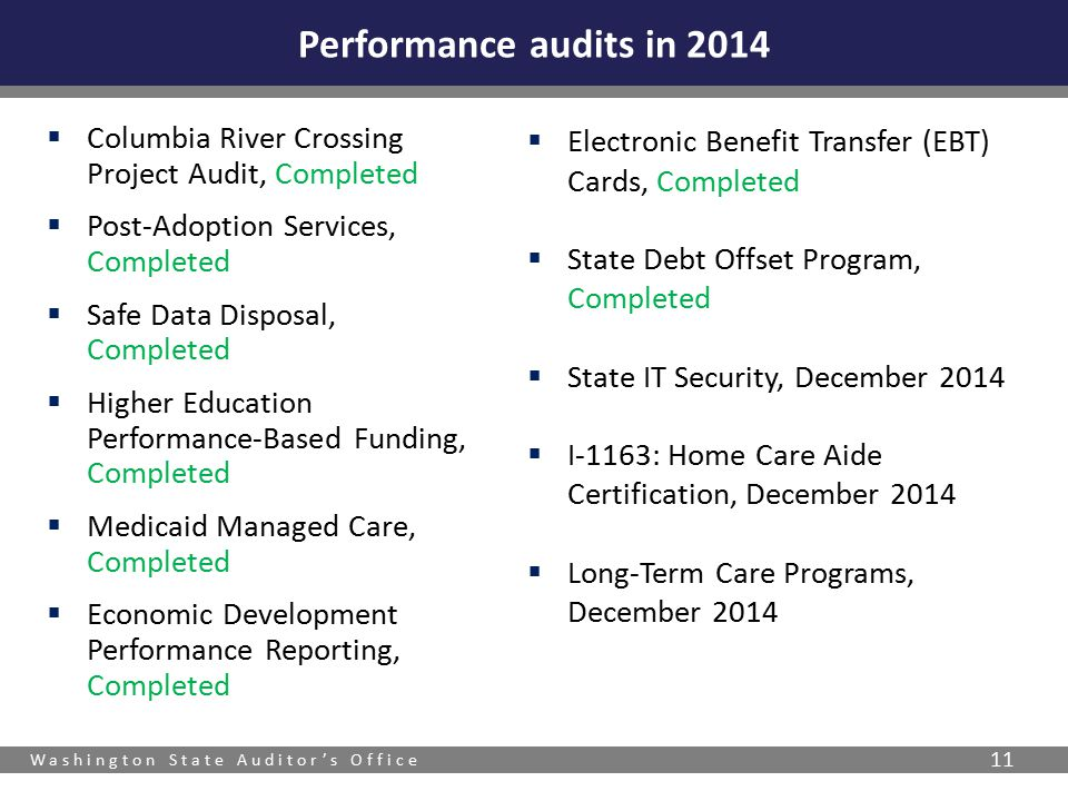 Washington State Auditor's Office 11 Performance audits in 2014  Columbia River Crossing Project Audit, Completed  Post-Adoption Services, Completed  Safe Data Disposal, Completed  Higher Education Performance-Based Funding, Completed  Medicaid Managed Care, Completed  Economic Development Performance Reporting, Completed  Electronic Benefit Transfer (EBT) Cards, Completed  State Debt Offset Program, Completed  State IT Security, December 2014  I-1163: Home Care Aide Certification, December 2014  Long-Term Care Programs, December 2014