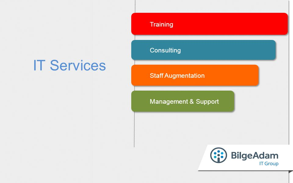 Training Services Software Software development:.net, C#, Java, iPhone, Android, HTML5 Data management, BI and Big data: SQLServer, Oracle, mySQL Portal management: Sharepoint Project management: PMP, Scrum Business analysis: CBAP Software testing: ISTQB End user training: MS Office, Reporting Infrastructure Network infrastructure Network & data security: CPEH, CEH, CISSP Cloud Operating systems: Windows, Redhat, Linux Messaging and unified communications Virtualization: VMware, Hyper-V System Management: SystemCenter, Exchange Server & data storage: EMC, HP, IBM Data center management Backup & archiving IT service management: ITIL, Cobit, ISO, CISA