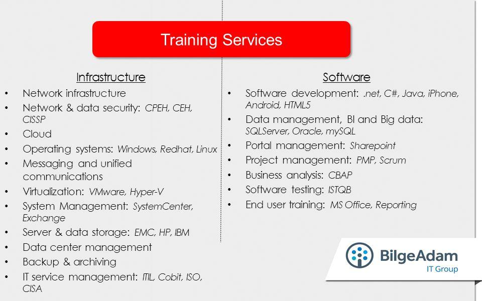 Microsoft VMware Huawei IBM Adobe Google Cisco Apple EMC Symantec Dell Autodesk EC-Council mile2 ISTQB Kaspersky Sonicwall Redhat Axelos IIBA Scrum PMI Prometric PearsonVue Isaca Technology Partners