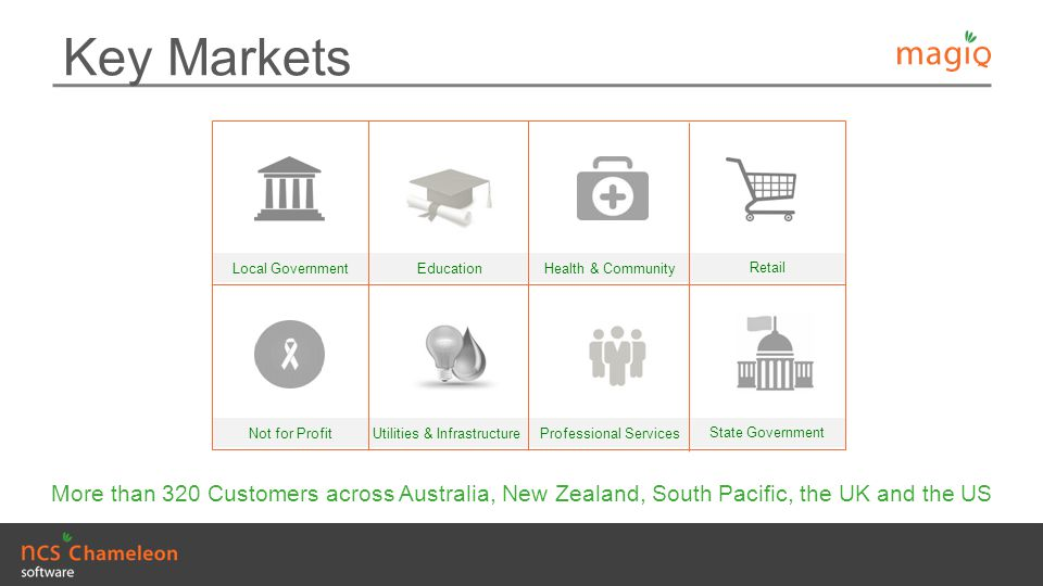 Key Markets Local GovernmentEducationHealth & Community Retail Not for ProfitUtilities & InfrastructureProfessional Services State Government More tha