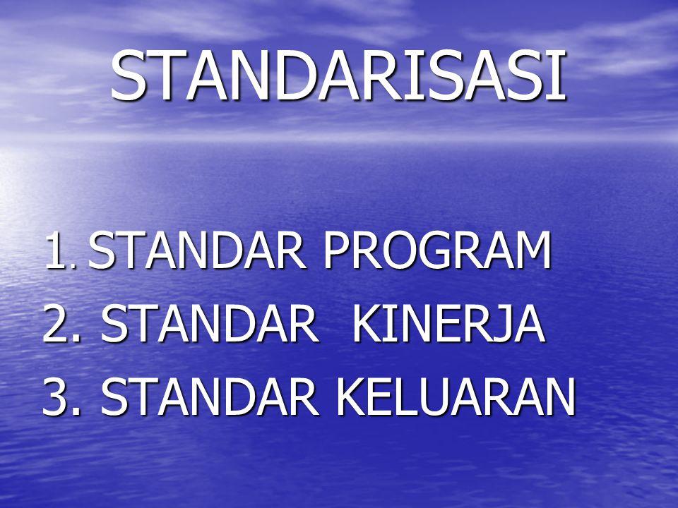 STANDARISASI 1. STANDAR PROGRAM 2. STANDAR KINERJA 3. STANDAR KELUARAN