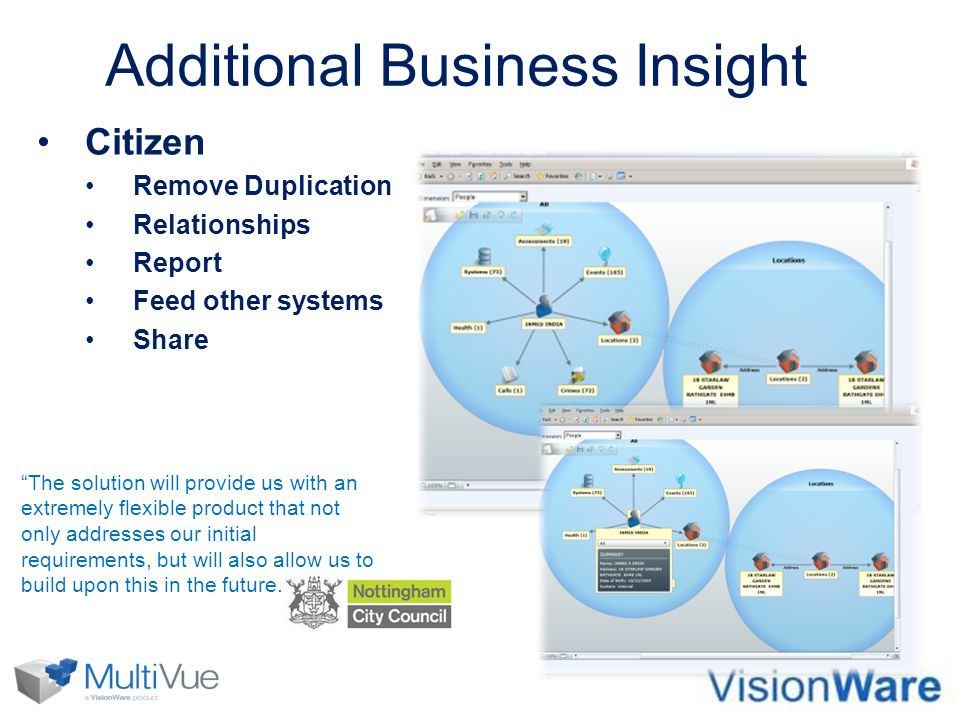 "Additional Business Insight Citizen Remove Duplication Relationships Report Feed other systems Share ""The solution will provide us with an extremely f"