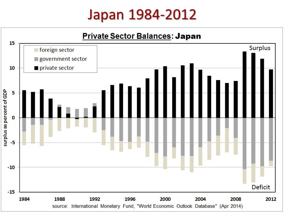 Japan 1984-2012