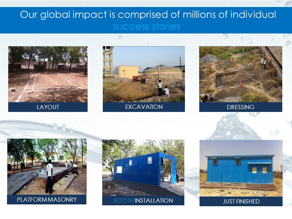 Our global impact is comprised of millions of individual success stories.