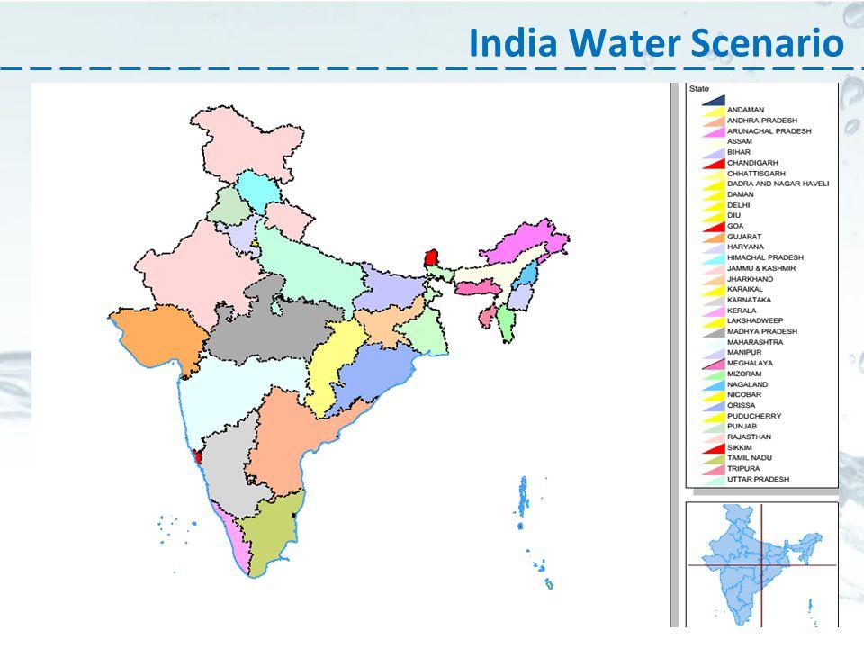 India Water Scenario