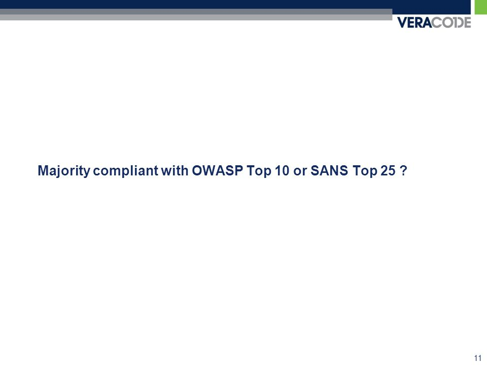 Majority compliant with OWASP Top 10 or SANS Top 25 11
