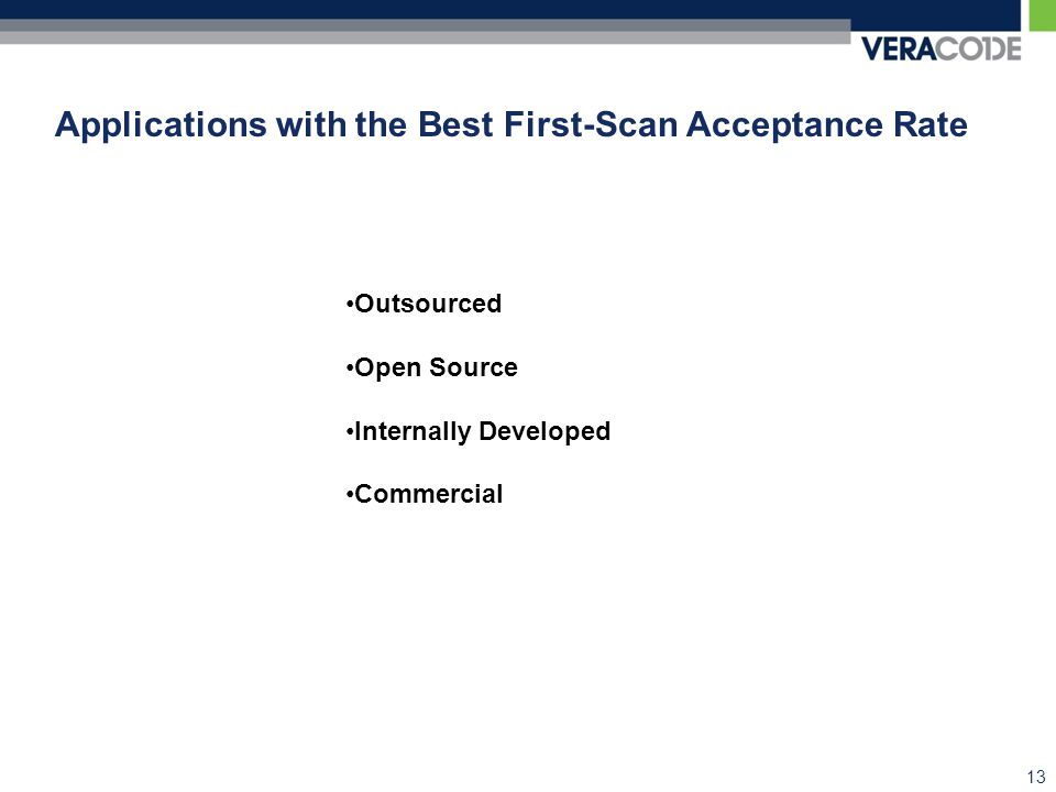 Applications with the Best First-Scan Acceptance Rate 13 Outsourced Open Source Internally Developed Commercial