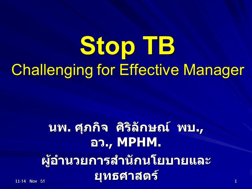 11-14 Nov 511 Stop TB Challenging for Effective Manager นพ.