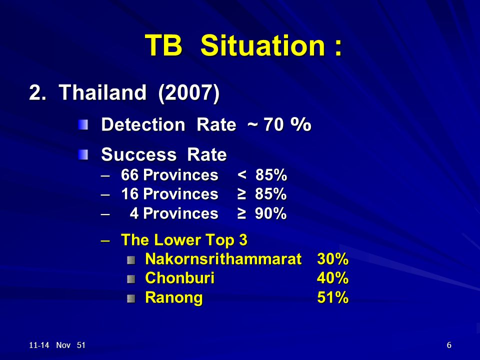 11-14 Nov 516 TB Situation : TB Situation : 2. Thailand (2007) Detection Rate ~ 70 % Success Rate –66 Provinces < 85% –16 Provinces ≥ 85% – 4 Province
