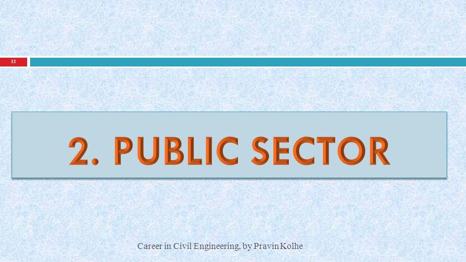 SAIL, BHEL, RITE NTPC, IRCON, EIL AAI, NHAI, NHPC Oil sector ONGC, IOCL, HPCL, GAIL Public sector 13