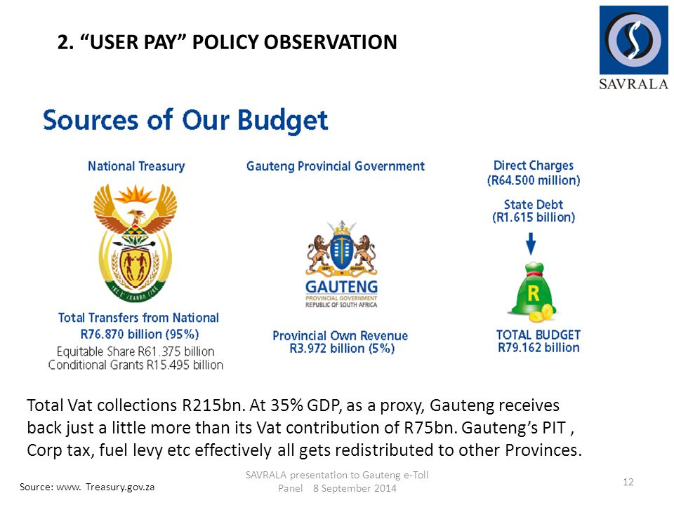 "SAVRALA presentation to Gauteng e-Toll Panel 8 September 2014 12 2. ""USER PAY"" POLICY OBSERVATION Source: www. Treasury.gov.za Total Vat collections R"