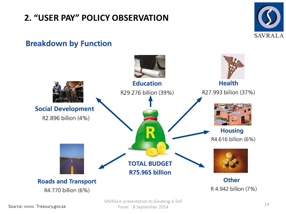 "SAVRALA presentation to Gauteng e-Toll Panel 8 September 2014 14 2. ""USER PAY"" POLICY OBSERVATION Source: www. Treasury.gov.za"