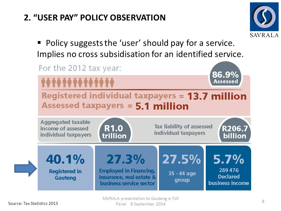 "SAVRALA presentation to Gauteng e-Toll Panel 8 September 2014 8 2. ""USER PAY"" POLICY OBSERVATION  Policy suggests the 'user' should pay for a service"